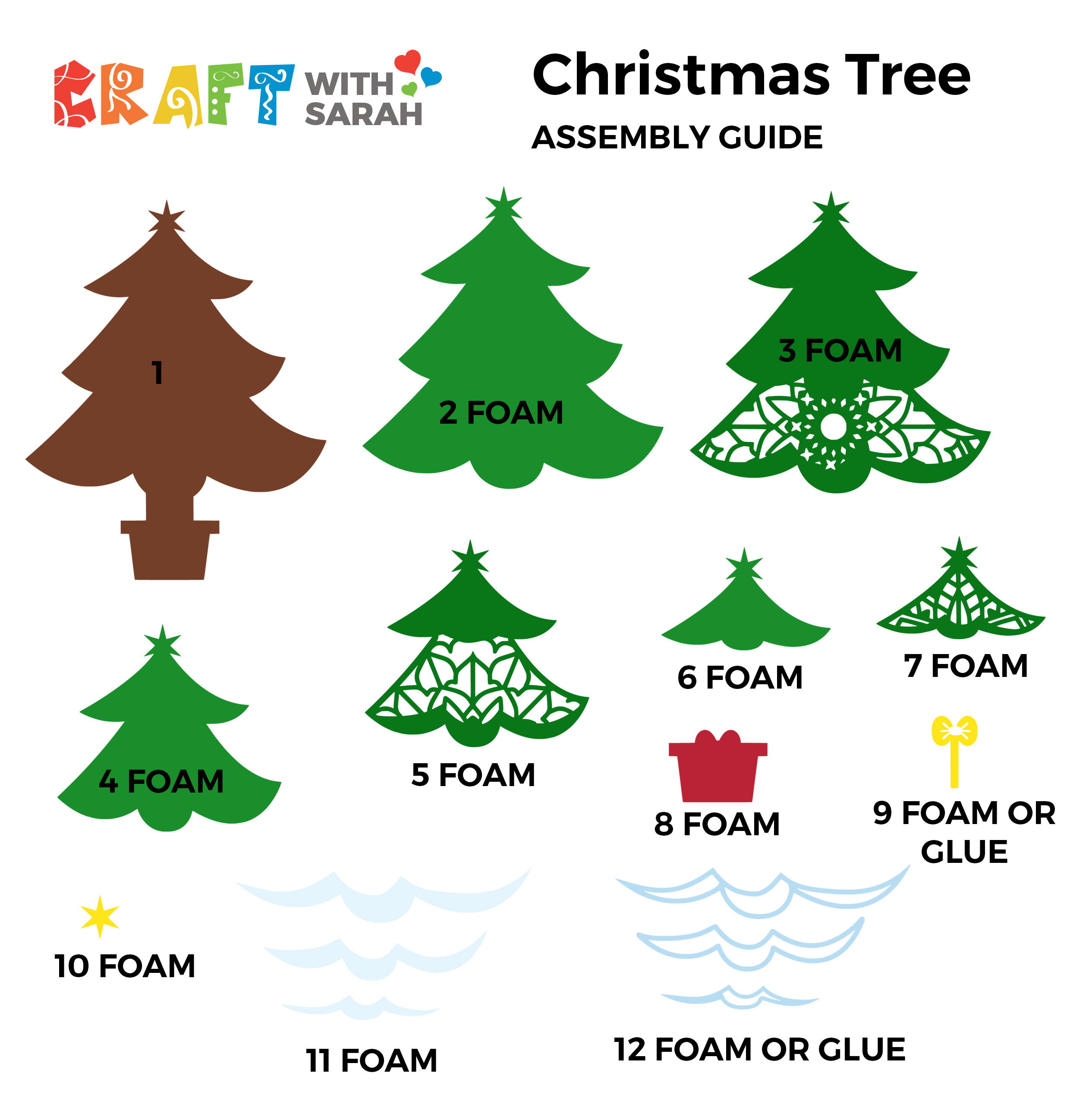 Layered Christmas tree assembly guide